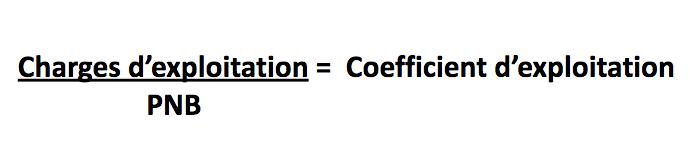 Charges d'exploitation / PNB = coefficient d'exploitation