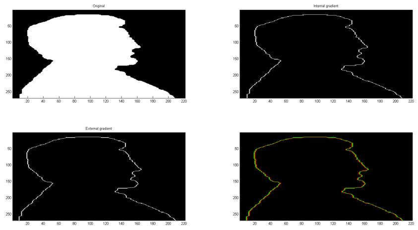 Illustration d'une extraction de contours d'une image binaire