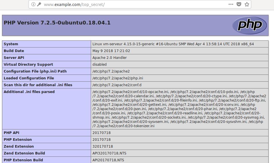 Capture d'écran d'un navigateur affichant une page phpinfo() à l'adresse http://www.example.com/top_secret/