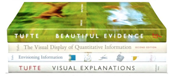 Edward Tufte book titles: Beautiful Evidence, The Beautiful Display of Quantitative Information, Envisioning Information, Visual Explanations.