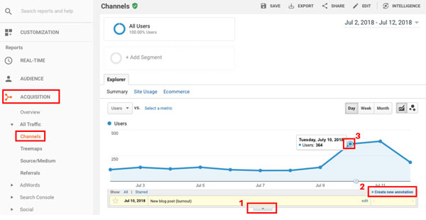 Screenshot from Google Analytics showing to click the toggle in order to add annotations in order to watch traffic.
