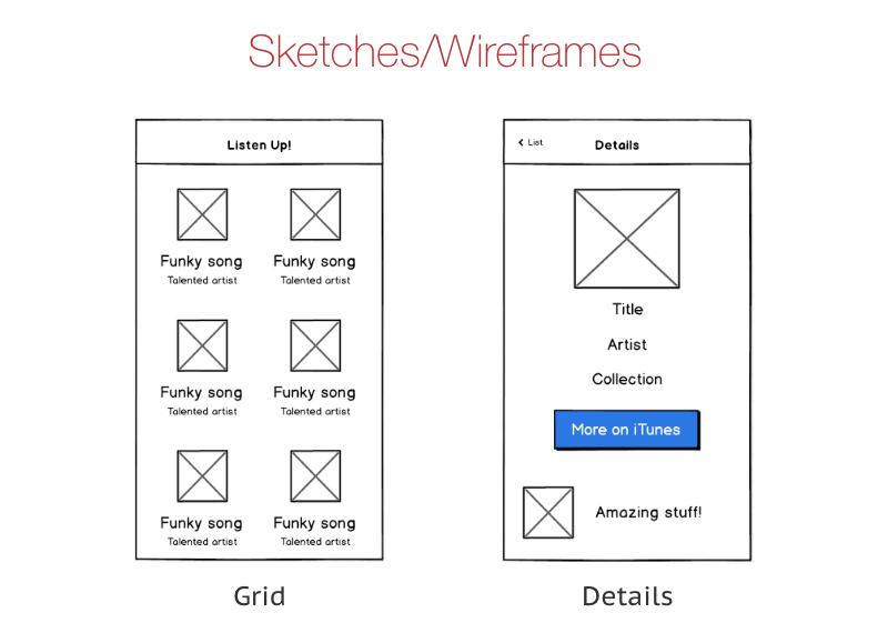 Sketches/wireframes