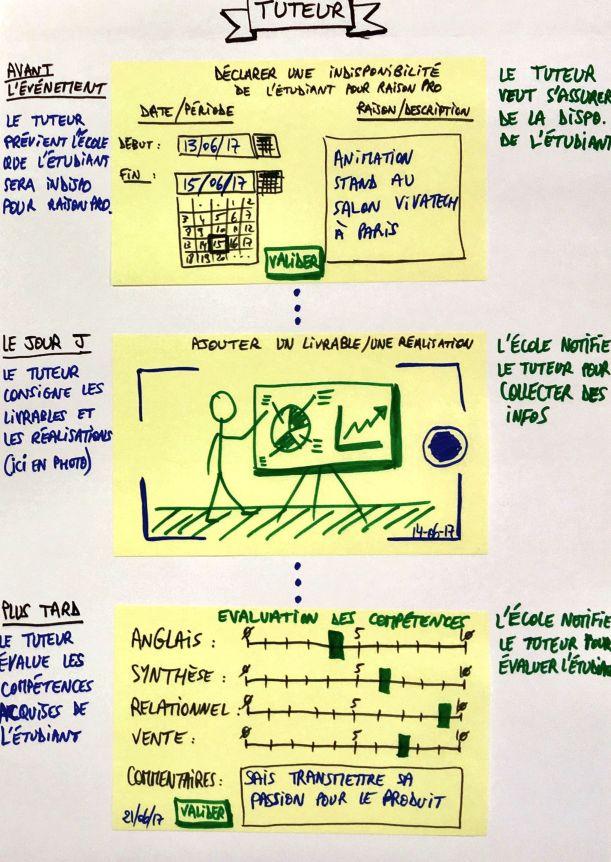 Exemple de titre storyboard