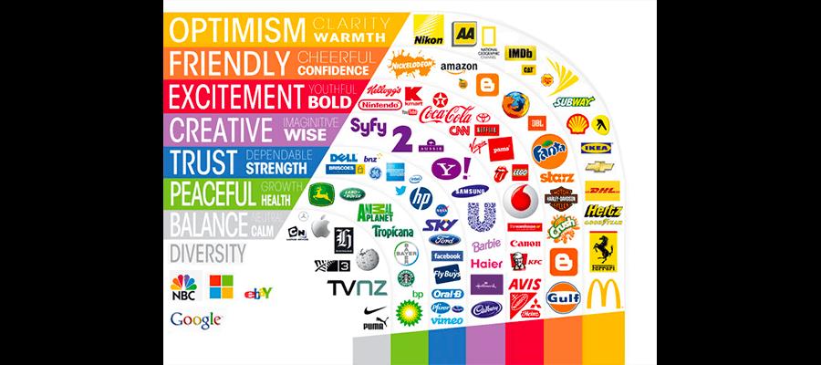 Illustration des marques et leurs couleurs