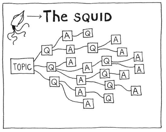 Schéma calamar