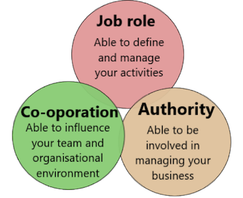 3 dimensions of autonomy