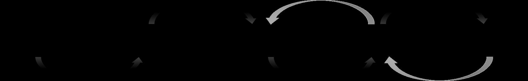 Les 5 étapes du processus de conception selon Lallemand et Gronier (2017)