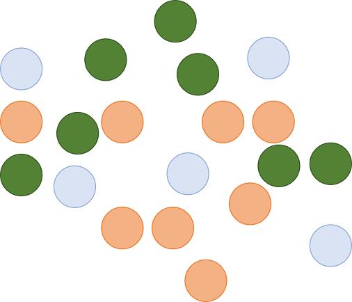 Les couleurs similaires sont assimilées à un même ensemble