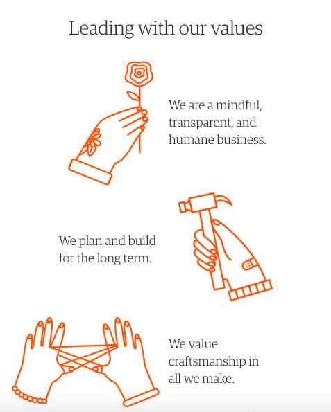 Etsy's company values