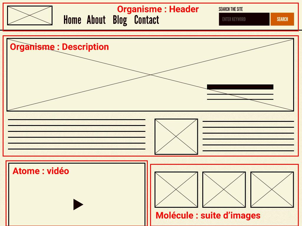Exemple d'un template