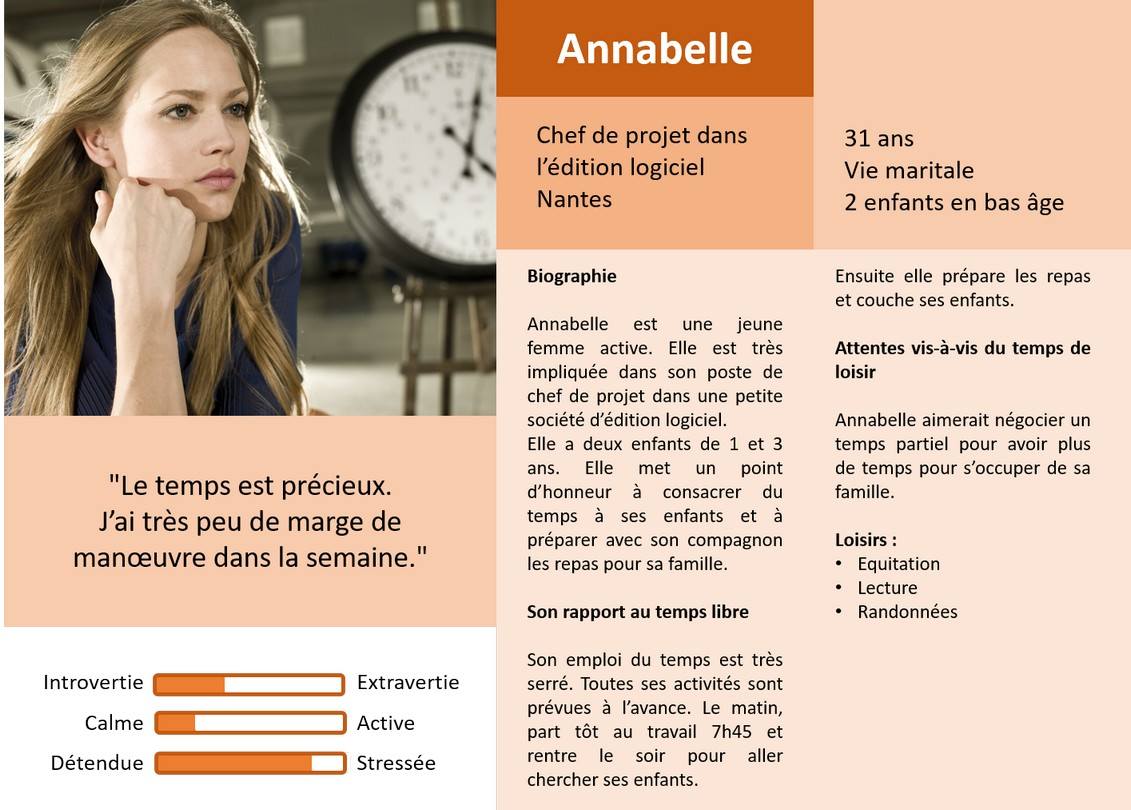 Exemple de persona : Anabelle