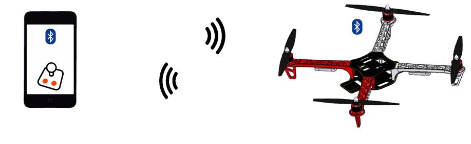 La connexion Bluetooth Low Energy utilisée pour le pilotage d'un drône avec un smartphone