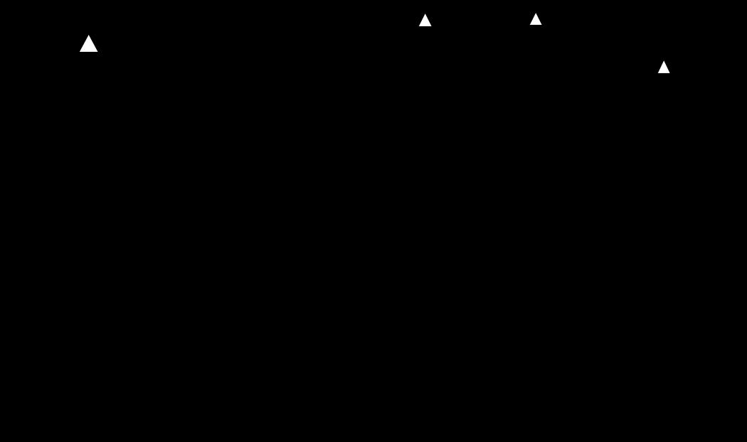 Exemples circuits logiques en technologie CMOS