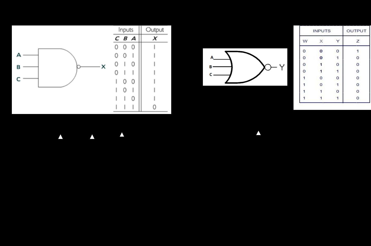 Schéma au niveau transistors de la NAND et la NOR à 3 entrées