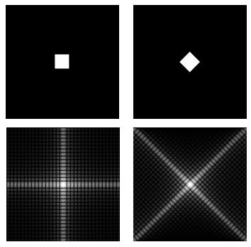 Propriété de rotation : deux images et leur specre d'amplitude