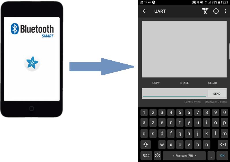 Bluefruit LE sur Android Store et la face avant de l'interface UART