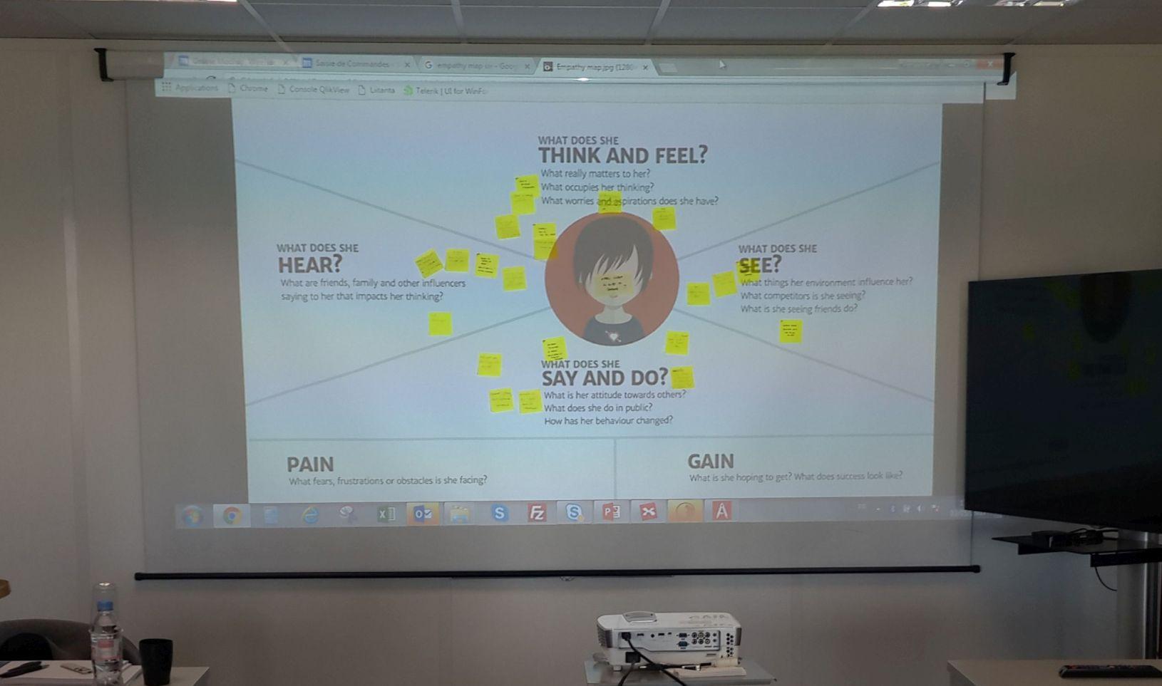 Carte d'empathie projetée à l'écran