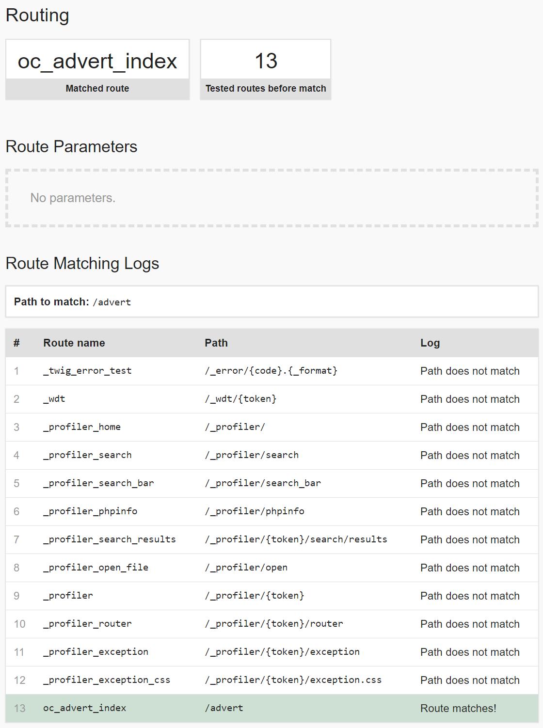 Liste des routes enregistrées par le routeur