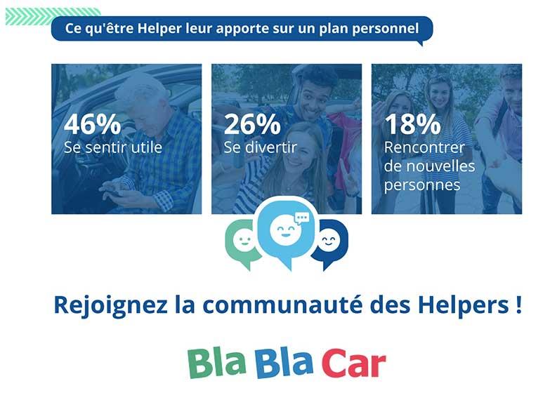 Être Helper chez Blablablacar permet de se sentir utile, se divertir et de rencontrer de nouvelles personnes.