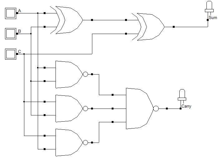 Additionneur complet avec 3 données binaires en entrée et deux sorties