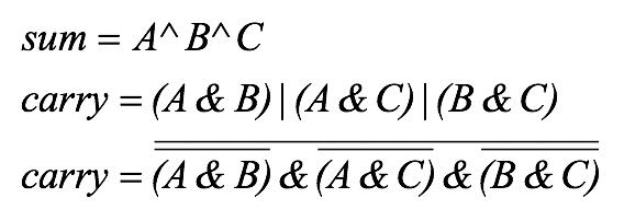 Mise en équation de la Sum et du Carry