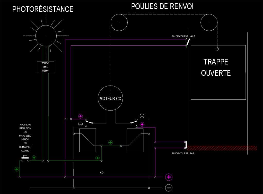 trappe automatique pour poulailler arduino ou pas arduino par carb0ne14 openclassrooms. Black Bedroom Furniture Sets. Home Design Ideas