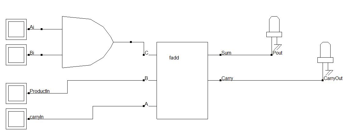 Schéma de principe de l'addition 1 bit avec DSCH