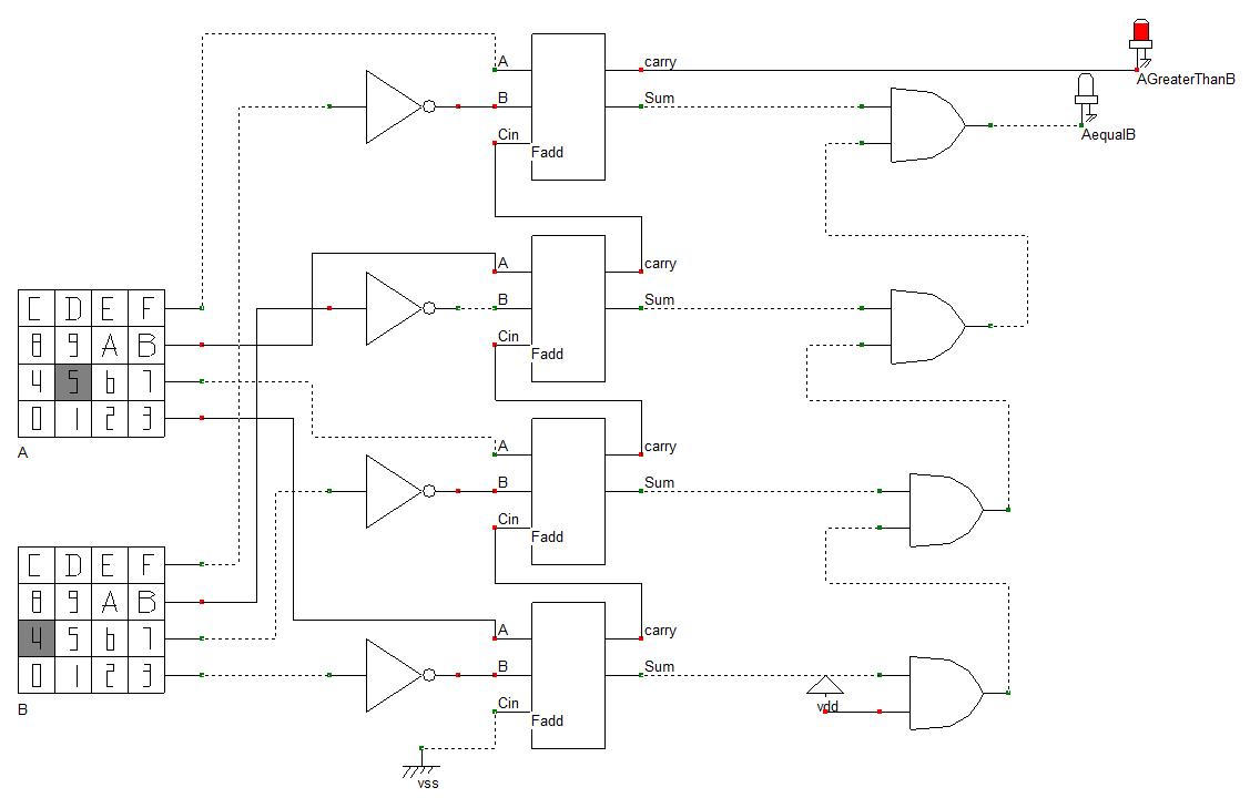 Comparateur à 4 bits - Circuit de comparaison basé sur des additionneurs