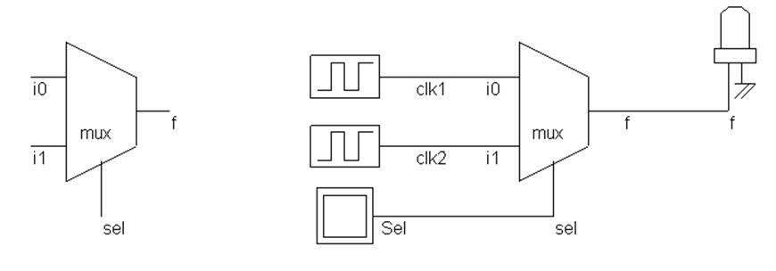 Mise en oeuvre du symbole multiplexeur à deux entrées