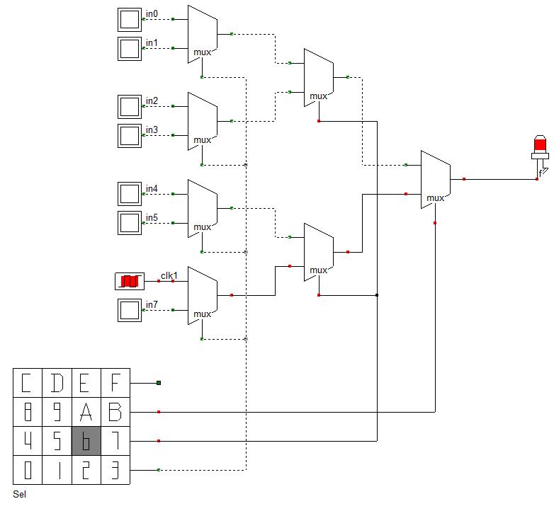 Multiplexeur 8 vers 1