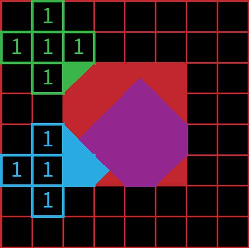 Imagette binaire avec différents types d'éléments structurants