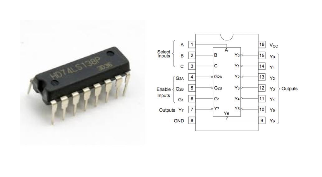 Le composant 74LS138 de Hitachi Semiconductors