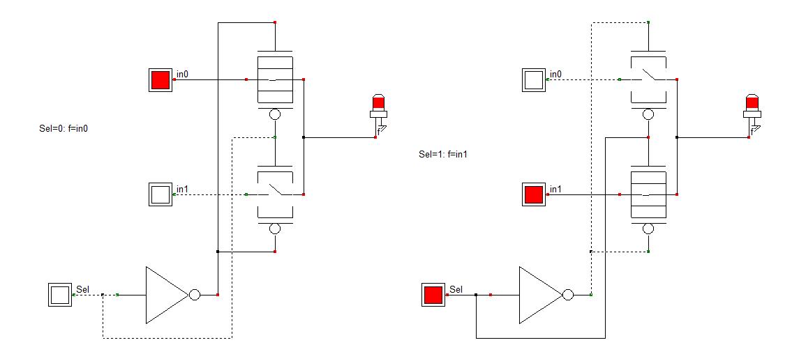 Implémentation du multiplexeur à base de transistors N et P