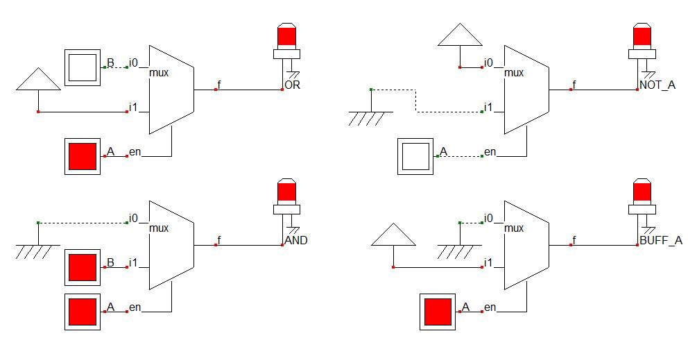 Quatre fonctions logiques simples basées sur un multiplexeur