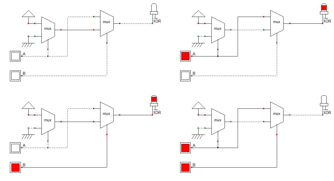 Conception d'une cellule XOR à base de deux multiplexeurs