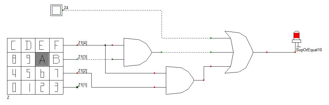 Fonction Z>=10 réalisée à base de portes logiques