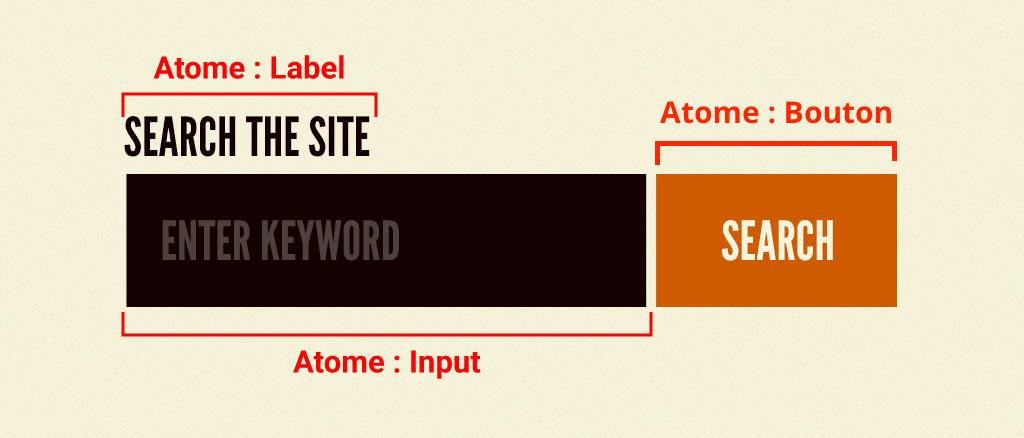 Exemple de molécule : Une barre de recherche - crédit Brad Frost