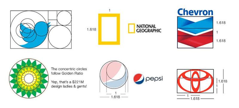 Travail de proportion des logos Twitter, National Geographic, Chevron, BP , Pepsi, Chevrolet