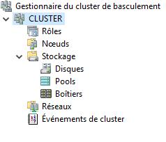 Cluster à basculement