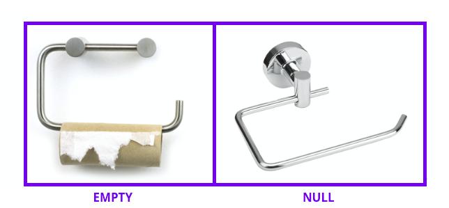 EMPTY vs NULL