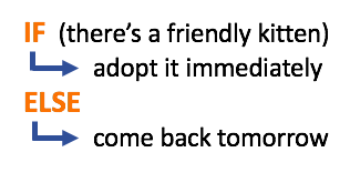 IF/ELSE for adopting a pet