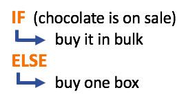 IF/ELSE for buying chocolate