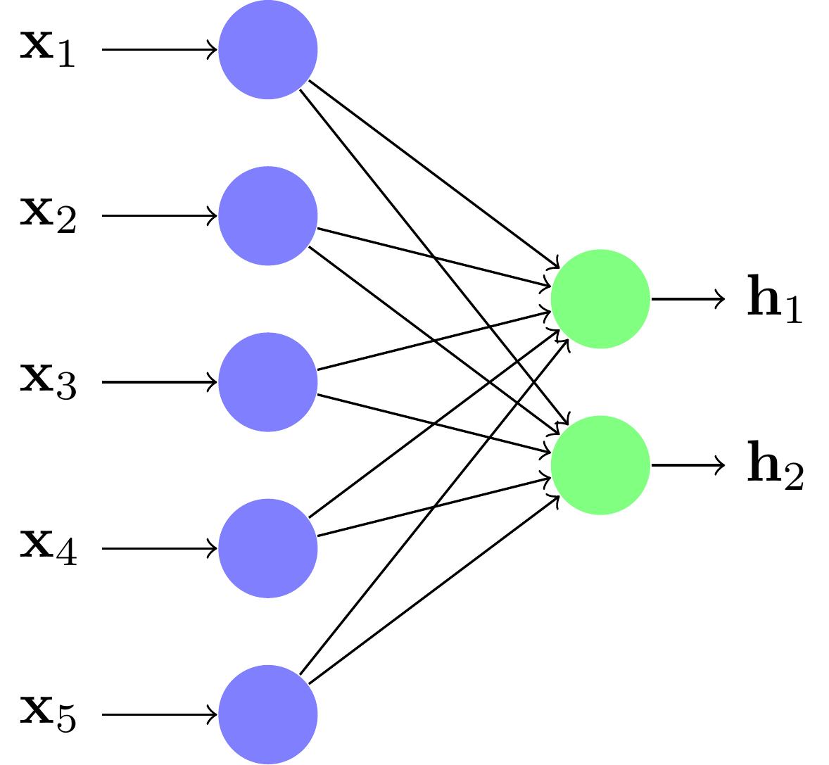 La parite Encodeur d'un réseau diabolo