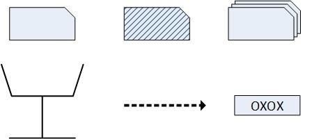 Kanban/flux tirés et lissage