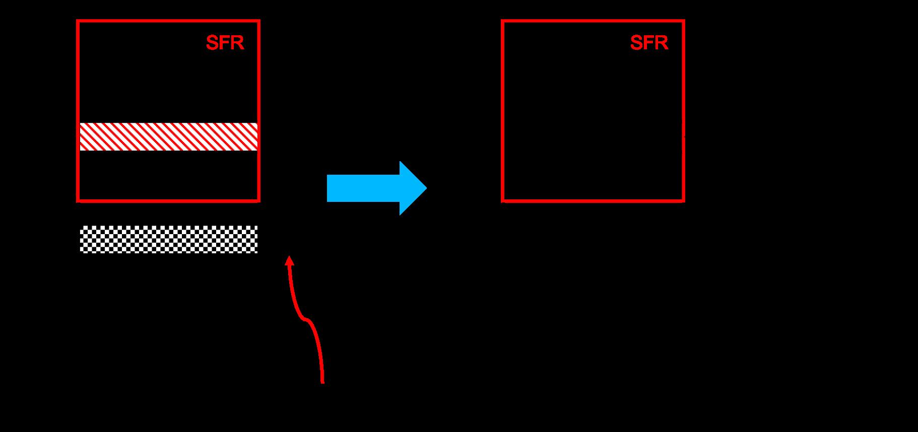 Mécanisme des étiquettes