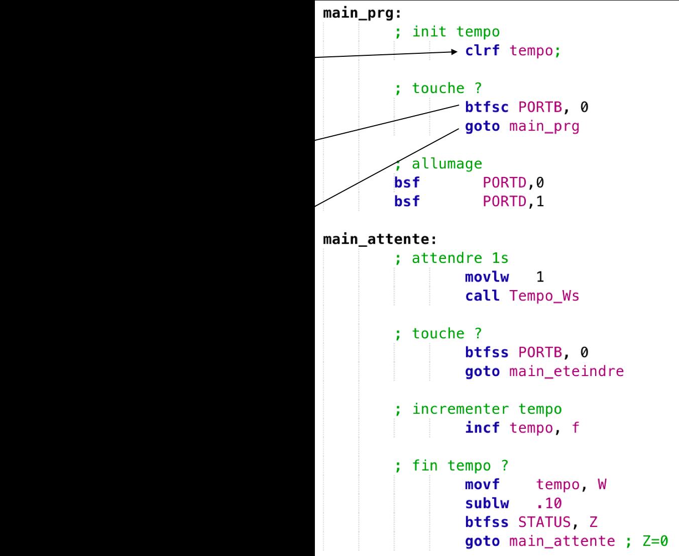 Test de la valeur d'un bit d'un port I/O