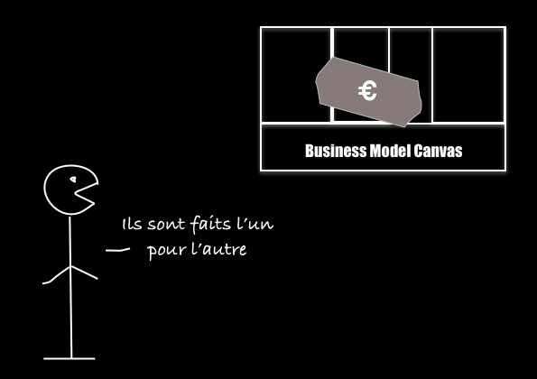 Un bonhomme qui s'exprime devant une représentation schématique d'un Business Model Canvas avec au centre une représentation d'un prix :