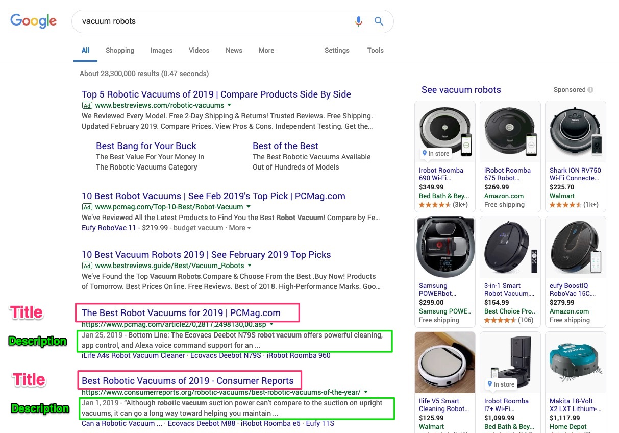 Title & Description in Google