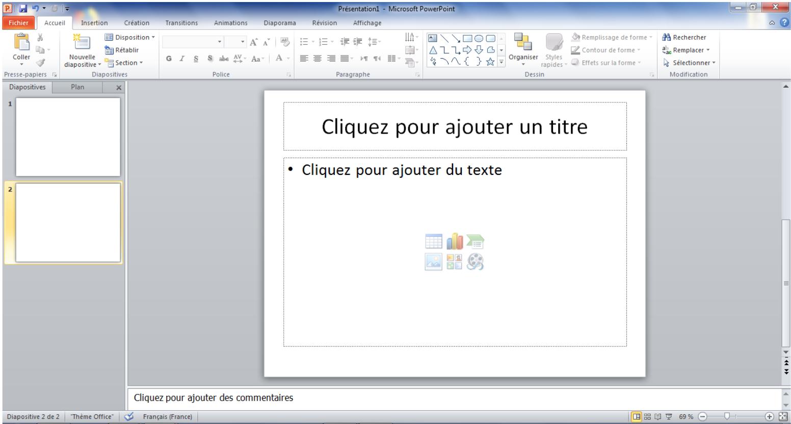 L'interface de Microsoft PowerPoint
