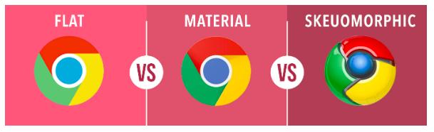 Les différences entre le Flat Design, Material Design et le Skeuomorphisme
